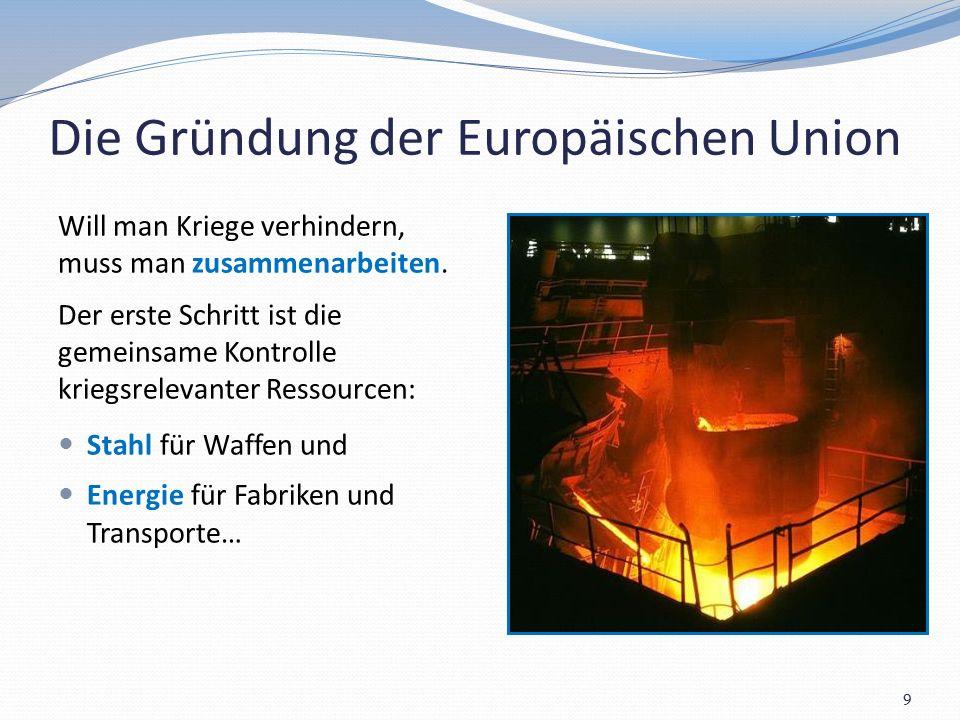 Die Europäische Gemeinschaft für Kohle und Stahl Deshalb beschlossen sechs europäische Länder (Belgien, Deutschland, Frankreich, Italien, Luxemburg und die Niederlande), ihre Kohle- und Stahlindustrien zu verbinden.