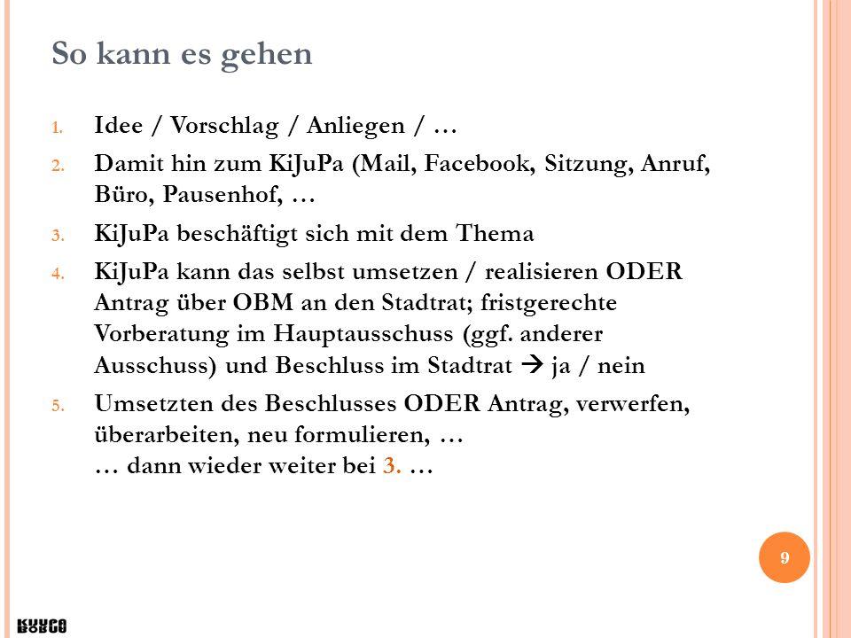 10 Ein kleiner Blick zurück OBM Kandidatenrunden 2008 & 2015; OBM Gespräch in der Emma Fragerunde zur Stadtratswahl 2014 mit Kandidatinnen und Kandidaten LOST – AUTUM & SUMMER Night 2008 – 2013 jedes Jahr ein Skateboardcontest (Skate ´n´ Music) JUPA goes Strassbourg (2010) & 2x Planspiel im Bundestag LyMu 4x (2010/2011) Rave im Schwimmbad (2010) & HW am SEE (2010) JUPA Starsofa: Juni 2010 mit Y-TITTY Pixelweg (2010/2011) Stadtradeln (2010/2011/2012) Farbenlehre (Graffiti) Verschiedenste Workshops (Medientechnik, Kochen, …) Jupathek (seit 2012) Technische Unterstützung für viele Veranstaltungen (seit 2009) Bühnenanhänger (seit 2013) 2x Soundkasten (2013) 1.