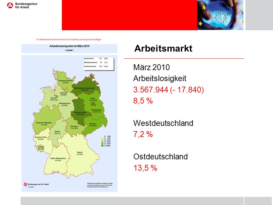 März 2010 Arbeitslosigkeit 3.567.944 (- 17.840) 8,5 % Westdeutschland 7,2 % Ostdeutschland 13,5 % Arbeitsmarkt