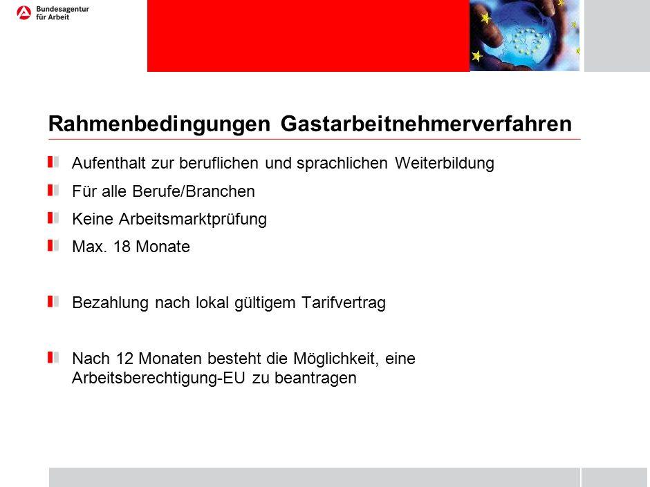 Rahmenbedingungen Gastarbeitnehmerverfahren Aufenthalt zur beruflichen und sprachlichen Weiterbildung Für alle Berufe/Branchen Keine Arbeitsmarktprüfung Max.