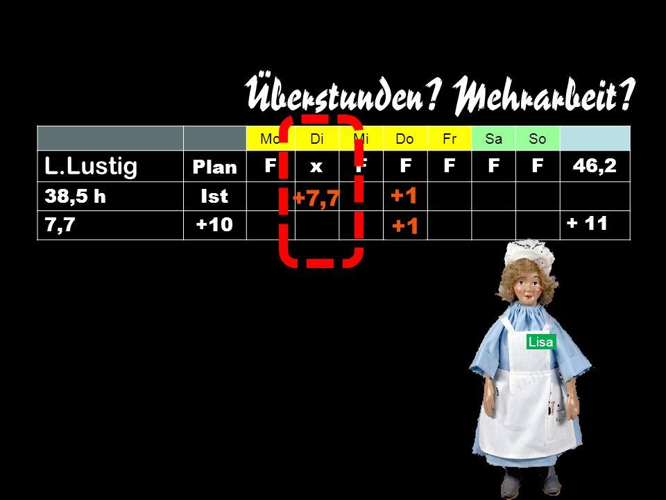 MoDiMiDoFrSaSo L.Lustig Plan FxFFFFF46,2 38,5 hIst 7,7+10 +1 + 11  +1 +7,7 Lisa