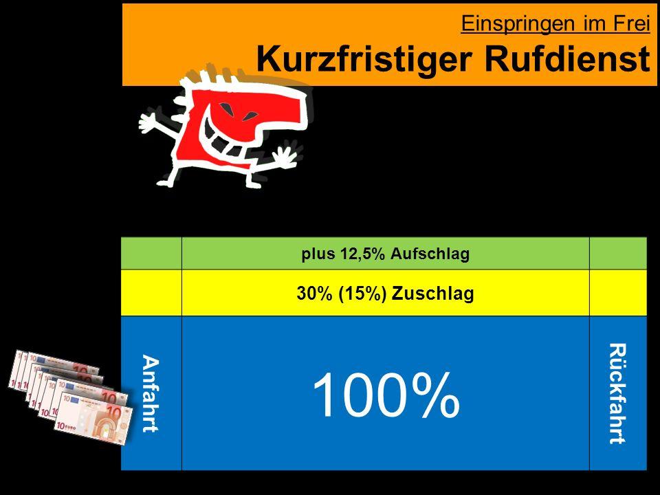 Einspringen im Frei Kurzfristiger Rufdienst plus 12,5% Aufschlag 30% (15%) Zuschlag Anfahrt 100% Rückfahrt