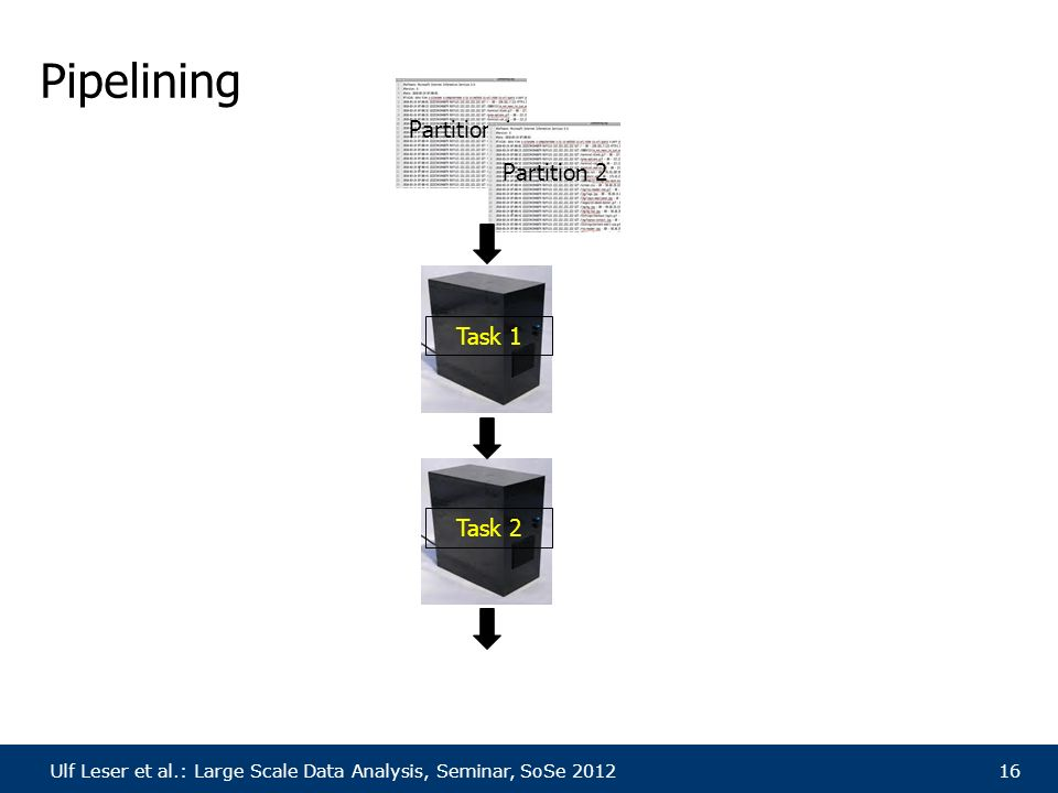 Ulf Leser et al.: Large Scale Data Analysis, Seminar, SoSe 201216 Pipelining Task 1Task 2 Partition 1Partition 2