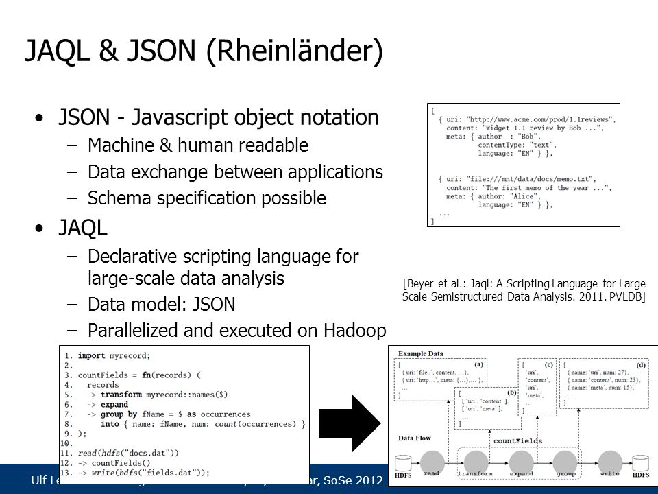Ulf Leser et al.: Large Scale Data Analysis, Seminar, SoSe 201226 JAQL & JSON (Rheinländer) JSON - Javascript object notation –Machine & human readable –Data exchange between applications –Schema specification possible JAQL –Declarative scripting language for large-scale data analysis –Data model: JSON –Parallelized and executed on Hadoop [Beyer et al.: Jaql: A Scripting Language for Large Scale Semistructured Data Analysis.