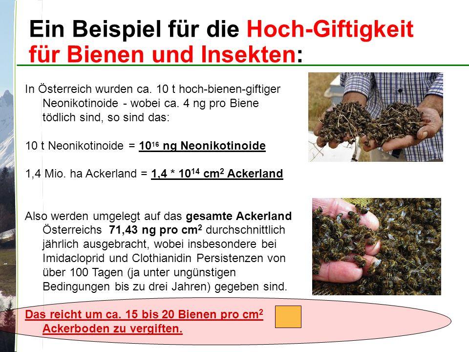 Ein Beispiel für die Hoch-Giftigkeit für Bienen und Insekten: In Österreich wurden ca.