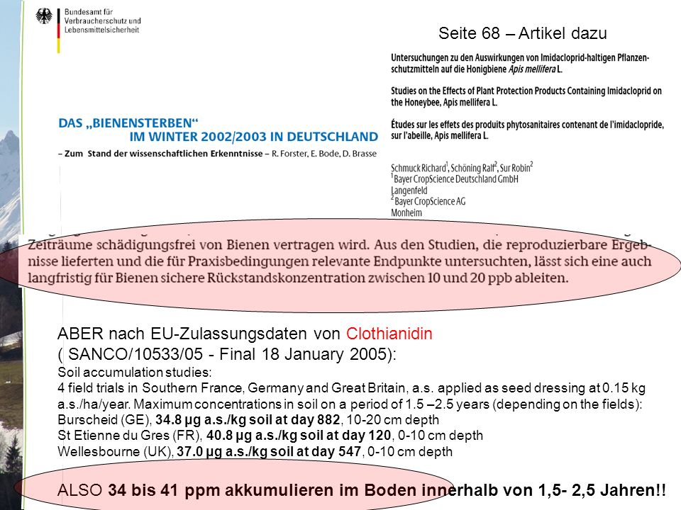 Seite 68 – Artikel dazu ABER nach EU-Zulassungsdaten von Clothianidin ( SANCO/10533/05 - Final 18 January 2005): Soil accumulation studies: 4 field trials in Southern France, Germany and Great Britain, a.s.