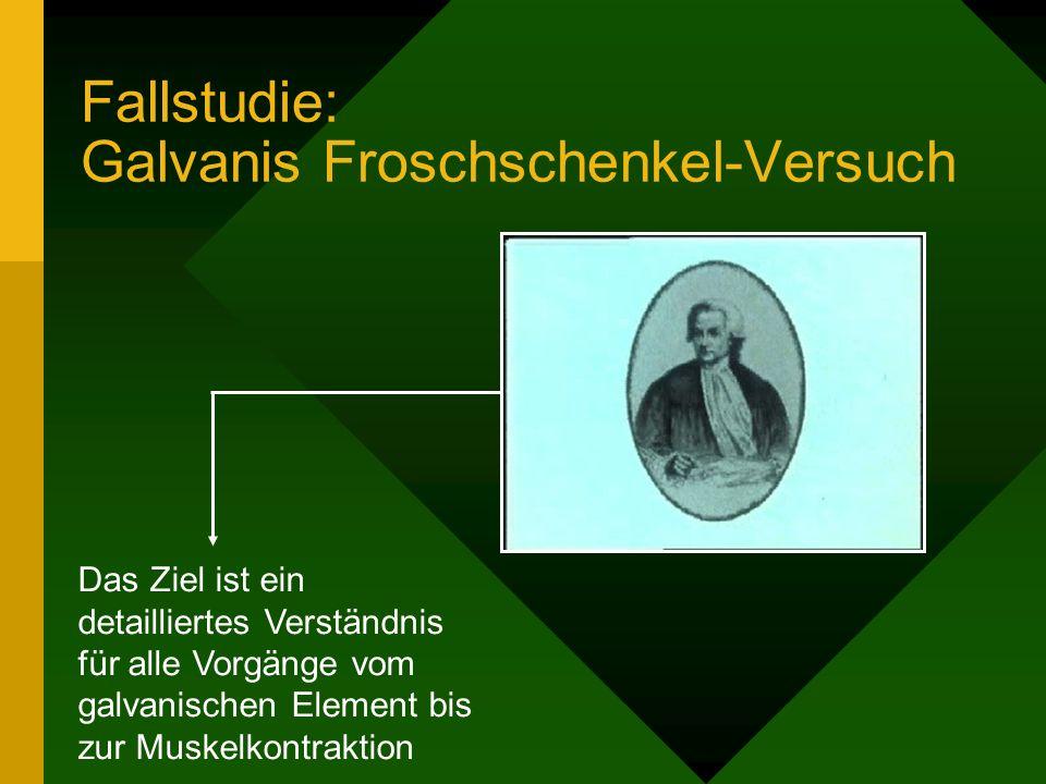 Fallstudie: Galvanis Froschschenkel-Versuch Das Ziel ist ein detailliertes Verständnis für alle Vorgänge vom galvanischen Element bis zur Muskelkontra