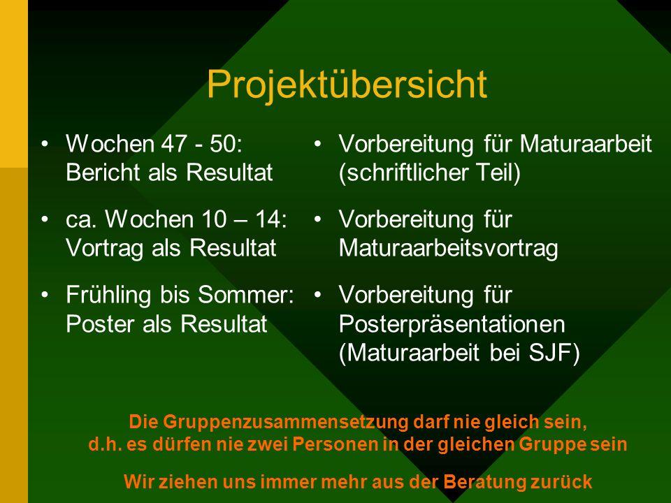 Projektübersicht Wochen 47 - 50: Bericht als Resultat ca. Wochen 10 – 14: Vortrag als Resultat Frühling bis Sommer: Poster als Resultat Vorbereitung f