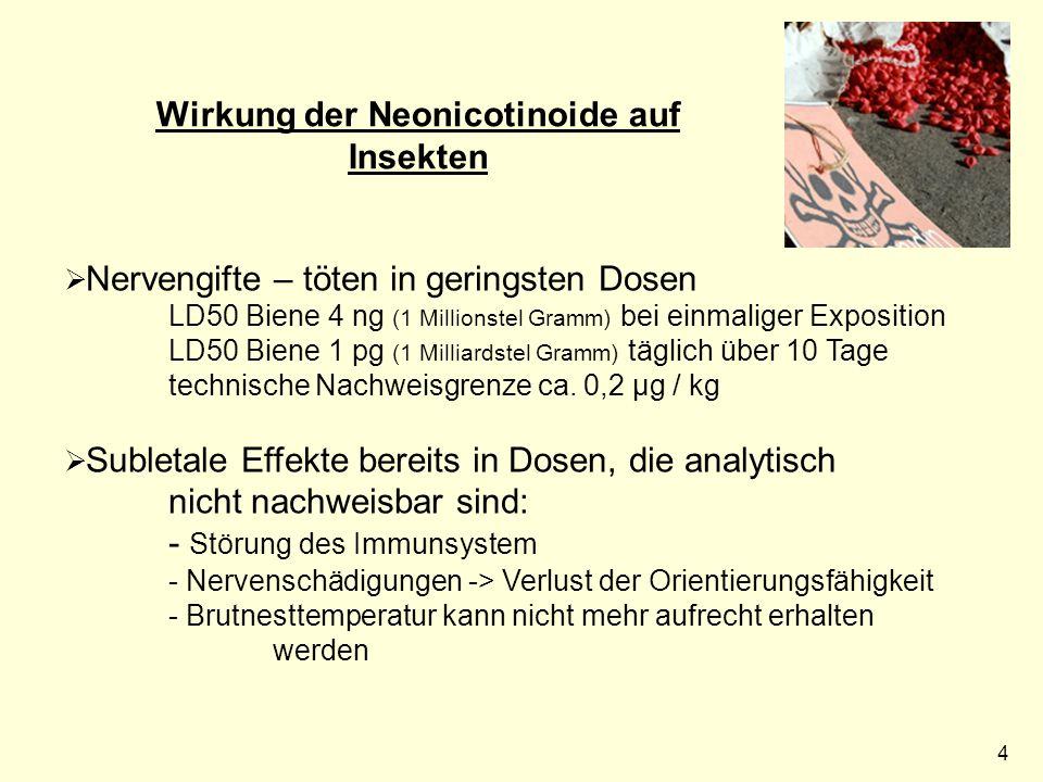 4  Nervengifte – töten in geringsten Dosen LD50 Biene 4 ng (1 Millionstel Gramm) bei einmaliger Exposition LD50 Biene 1 pg (1 Milliardstel Gramm) täglich über 10 Tage technische Nachweisgrenze ca.