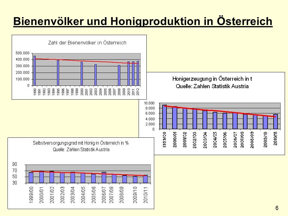 6 Bienenvölker und Honigproduktion in Österreich