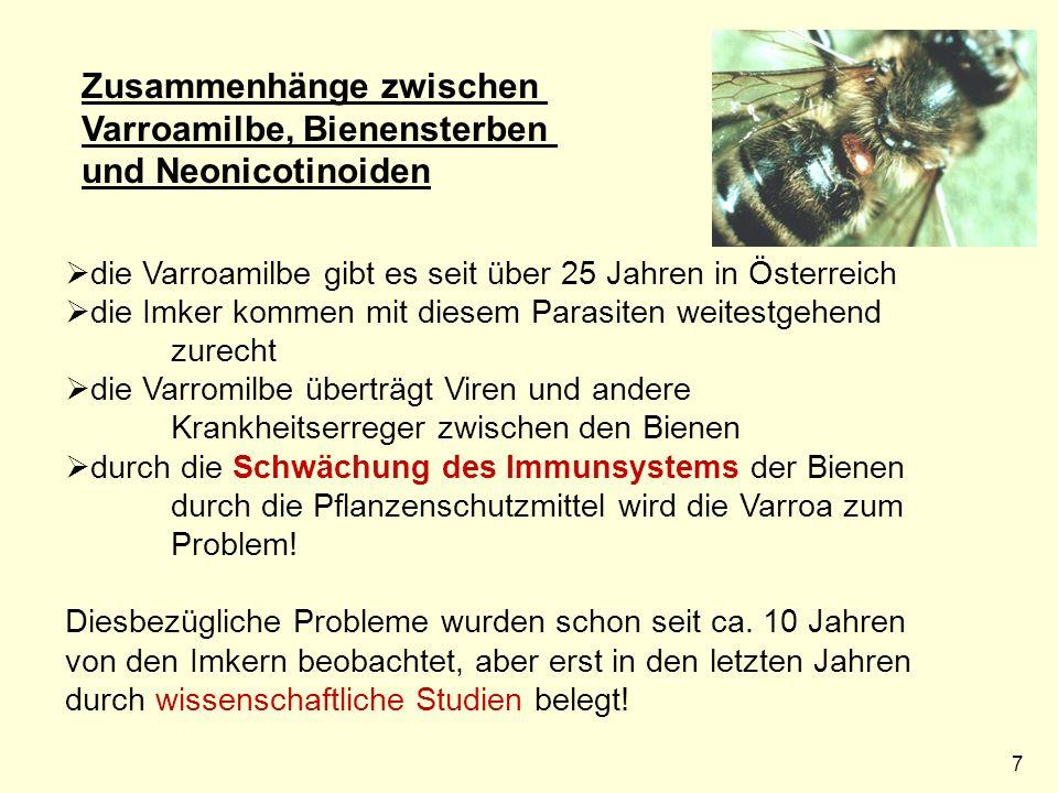 7 Zusammenhänge zwischen Varroamilbe, Bienensterben und Neonicotinoiden  die Varroamilbe gibt es seit über 25 Jahren in Österreich  die Imker kommen mit diesem Parasiten weitestgehend zurecht  die Varromilbe überträgt Viren und andere Krankheitserreger zwischen den Bienen  durch die Schwächung des Immunsystems der Bienen durch die Pflanzenschutzmittel wird die Varroa zum Problem.