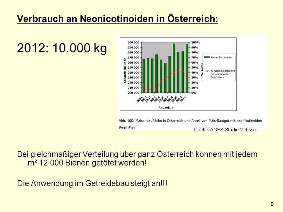 10 Regelung in Deutschland: Maisbeizung wurde verboten, dafür wurden Neonicotinoide als Granulat ausgebracht -> das Bienensterben ging weiter -> Deutschland will das Neonicotinoid-Verbot auf weitere Kulturen (v.a.