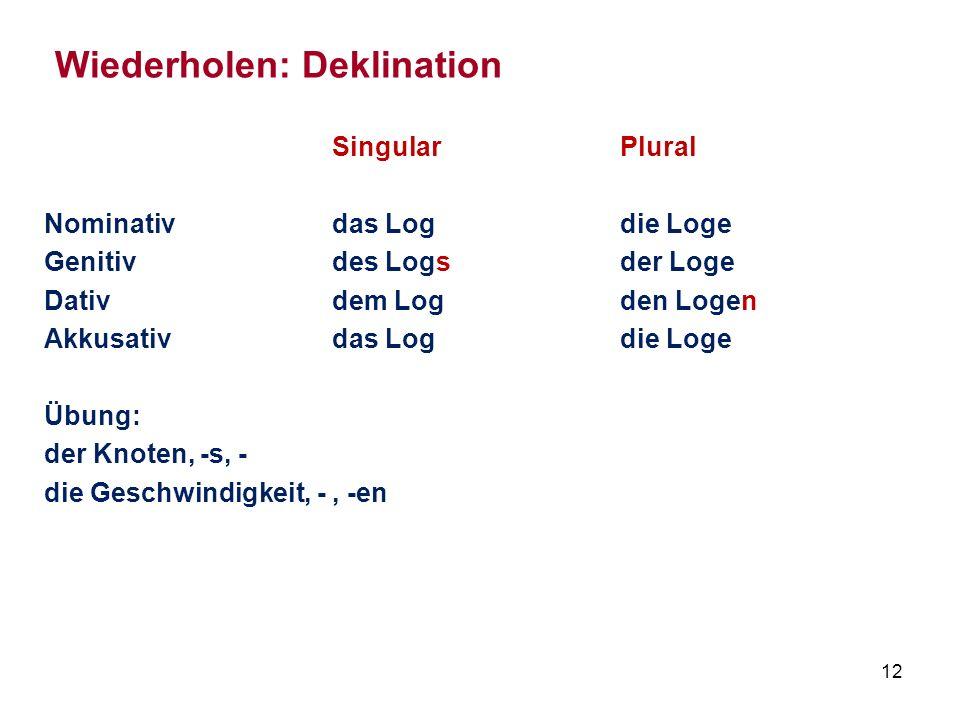 12 Wiederholen: Deklination Singular Plural Nominativ das Log die Loge Genitiv des Logs der Loge Dativ dem Log den Logen Akkusativ das Log die Loge Übung: der Knoten, -s, - die Geschwindigkeit, -, -en