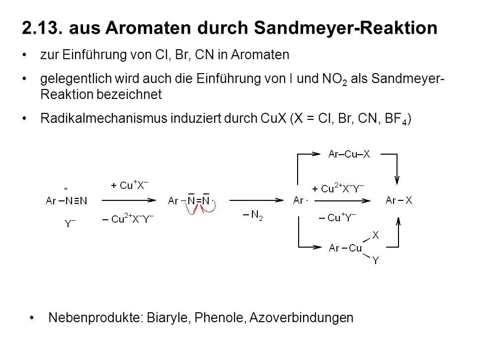 2.13.aus Aromaten durch Sandmeyer-Reaktion zur Einführung von Cl, Br, CN in Aromaten gelegentlich wird auch die Einführung von I und NO 2 als Sandmeyer- Reaktion bezeichnet Radikalmechanismus induziert durch CuX (X = Cl, Br, CN, BF 4 ) Nebenprodukte: Biaryle, Phenole, Azoverbindungen