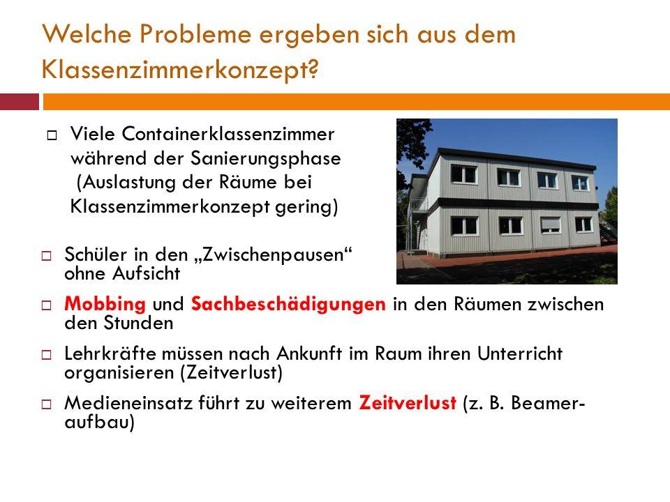 Welche Probleme ergeben sich aus dem Klassenzimmerkonzept.