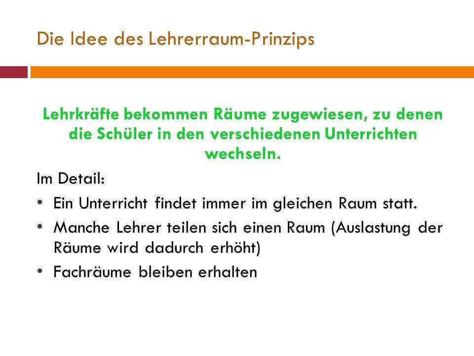 Die Idee des Lehrerraum-Prinzips Lehrkräfte bekommen Räume zugewiesen, zu denen die Schüler in den verschiedenen Unterrichten wechseln.