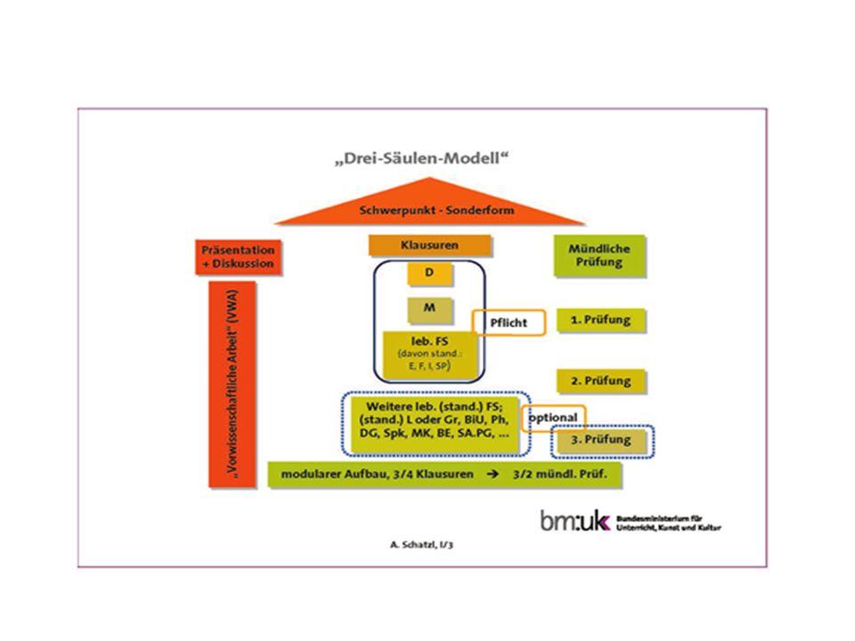 Beispiel Aufgabenstellungstellung Klausur (1) (29P) Atmung und Atmungssysteme a.) (5) Erläuterung der grundlegenden Funktionen und Formen der Atmung.