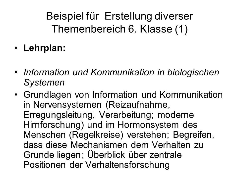 Beispiel für Erstellung diverser Themenbereich 6. Klasse (1) Lehrplan: Information und Kommunikation in biologischen Systemen Grundlagen von Informati