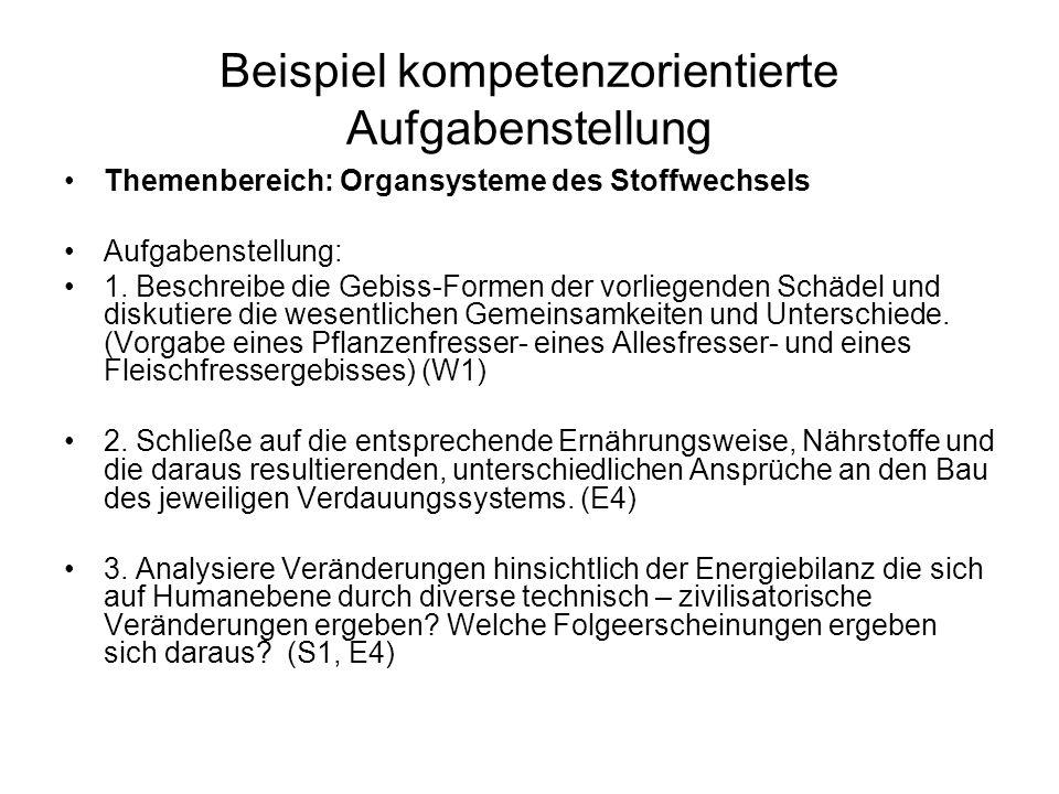 Beispiel kompetenzorientierte Aufgabenstellung Themenbereich: Organsysteme des Stoffwechsels Aufgabenstellung: 1. Beschreibe die Gebiss-Formen der vor