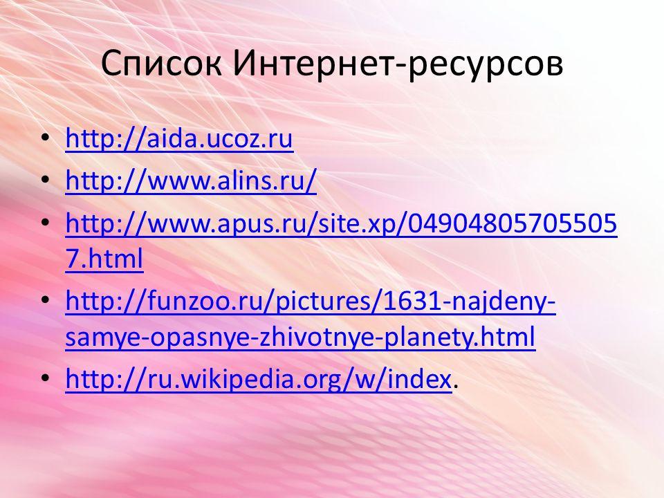 Список Интернет-ресурсов http://aida.ucoz.ru http://www.alins.ru/ http://www.apus.ru/site.xp/04904805705505 7.html http://www.apus.ru/site.xp/04904805705505 7.html http://funzoo.ru/pictures/1631-najdeny- samye-opasnye-zhivotnye-planety.html http://funzoo.ru/pictures/1631-najdeny- samye-opasnye-zhivotnye-planety.html http://ru.wikipedia.org/w/index.