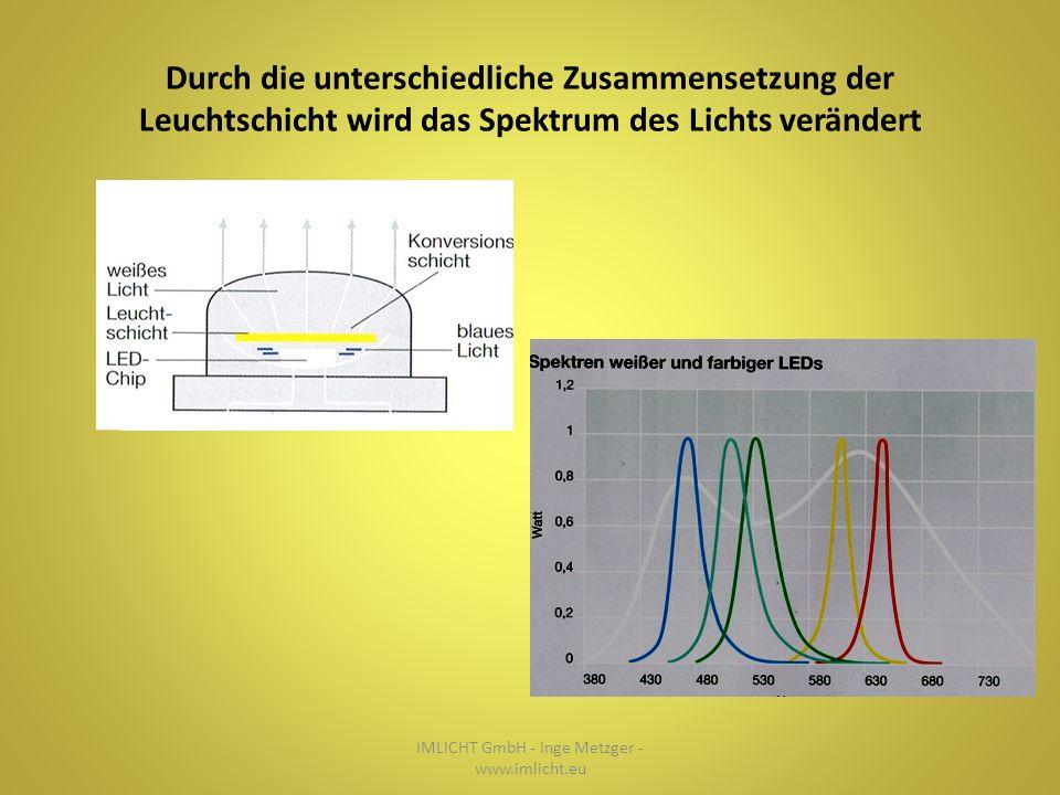 Durch die unterschiedliche Zusammensetzung der Leuchtschicht wird das Spektrum des Lichts verändert IMLICHT GmbH - Inge Metzger - www.imlicht.eu