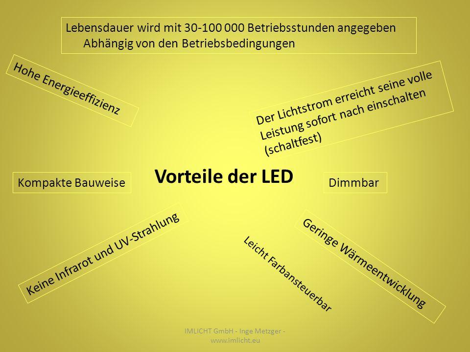 Vorteile der LED IMLICHT GmbH - Inge Metzger - www.imlicht.eu Hohe Energieeffizienz Lebensdauer wird mit 30-100 000 Betriebsstunden angegeben Abhängig von den Betriebsbedingungen Der Lichtstrom erreicht seine volle Leistung sofort nach einschalten (schaltfest) Geringe Wärmeentwicklung DimmbarKompakte Bauweise Keine Infrarot und UV-Strahlung Leicht Farbansteuerbar