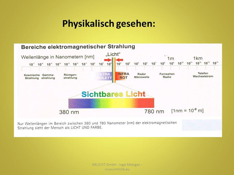 IMLICHT GmbH - Inge Metzger - www.imlicht.eu Wir sind in unserem Lichtempfinden an weißes Licht im Vollspektrum (Tageslicht und Feuer) evolutionär gewöhnt