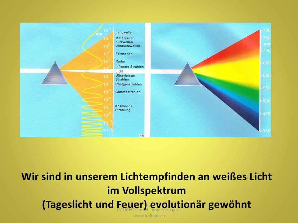 IMLICHT GmbH - Inge Metzger - www.imlicht.eu Warum ist Farbwiedergabe wichtig?