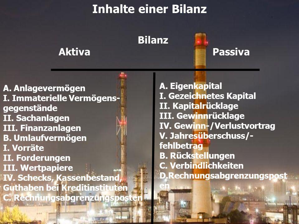 Inhalte einer Bilanz Bilanz Aktiva Passiva A. Anlagevermögen I.