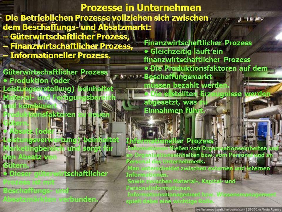 Prozesse in Unternehmen Die Betrieblichen Prozesse vollziehen sich zwischen dem Beschaffungs- und Absatzmarkt: – Güterwirtschaftlicher Prozess, – Finanzwirtschaftlicher Prozess, – Informationeller Prozess.