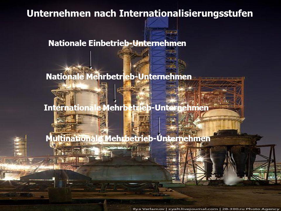 Unternehmen nach Internationalisierungsstufen Nationale Einbetrieb-Unternehmen Nationale Mehrbetrieb-Unternehmen Internationale Mehrbetrieb-Unternehmen Multinationale Mehrbetrieb-Unternehmen