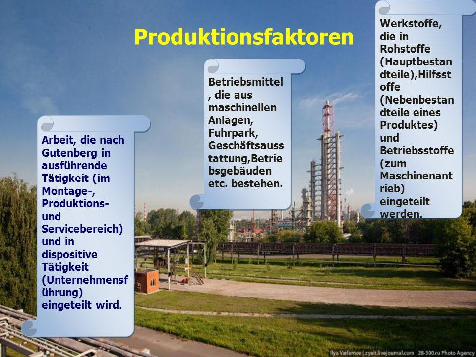 Produktionsfaktoren Elementare Faktoren Menschliche Arbeitsleistung Betriebsmittel Werkstoffe Ausführende Arbeit Dispositiver Faktor = Dispositive Arbeit Geschäfts- und Betriebs- leitung Planung Betriebs- organisation