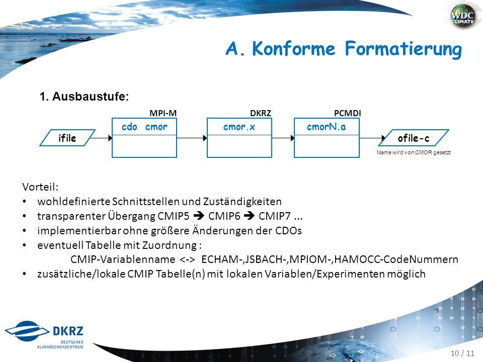 10 / 11 A.Konforme Formatierung 1. Ausbaustufe: Vorteil: wohldefinierte Schnittstellen und Zuständigkeiten transparenter Übergang CMIP5  CMIP6  CMIP