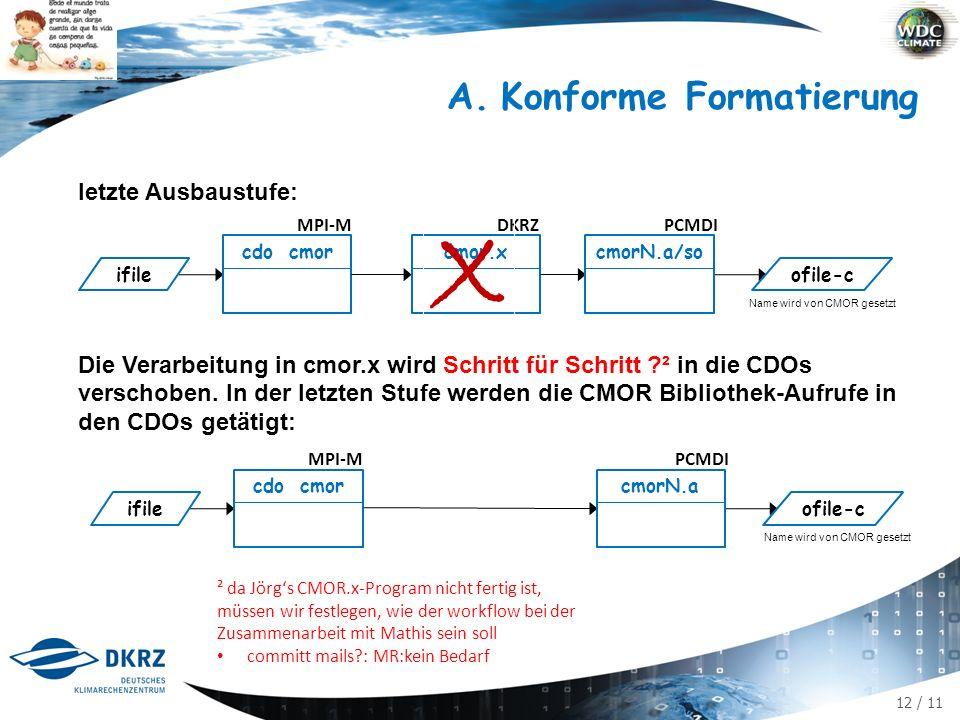 12 / 11 A.Konforme Formatierung letzte Ausbaustufe: Die Verarbeitung in cmor.x wird Schritt für Schritt ?² in die CDOs verschoben. In der letzten Stuf