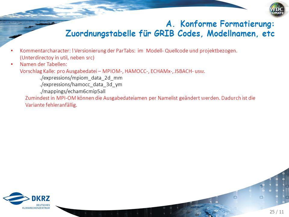 25 / 11 Kommentarcharacter: ! Versionierung der ParTabs: im Modell- Quellcode und projektbezogen. (Unterdirectoy in util, neben src) Namen der Tabelle