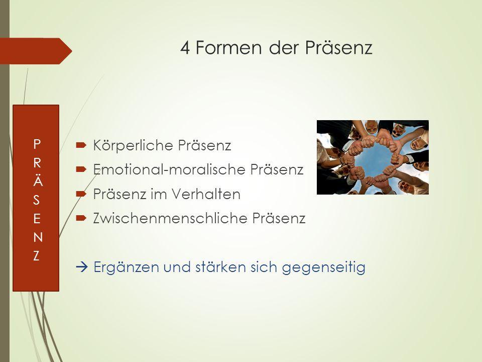 4 Formen der Präsenz  Körperliche Präsenz  Emotional-moralische Präsenz  Präsenz im Verhalten  Zwischenmenschliche Präsenz  Ergänzen und stärken