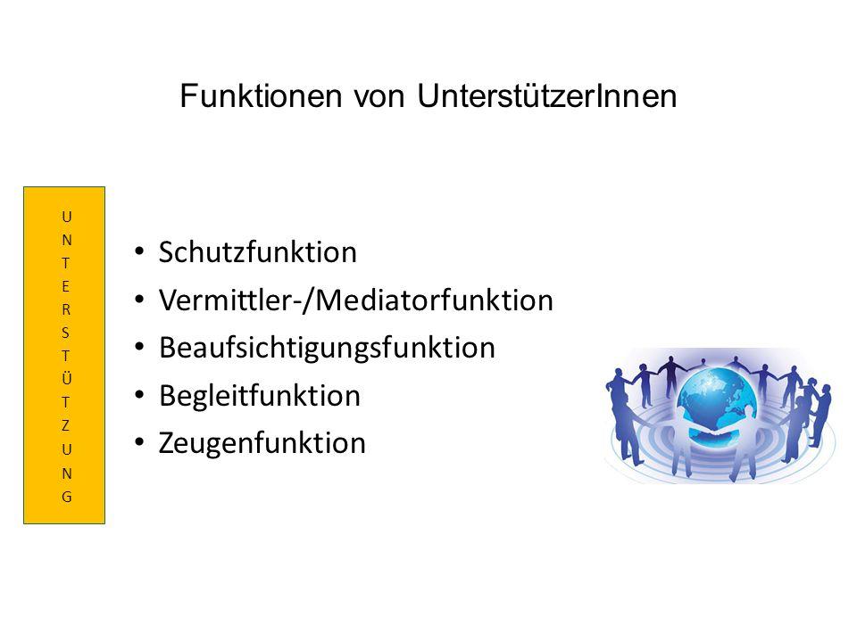 Funktionen von UnterstützerInnen Schutzfunktion Vermittler-/Mediatorfunktion Beaufsichtigungsfunktion Begleitfunktion Zeugenfunktion