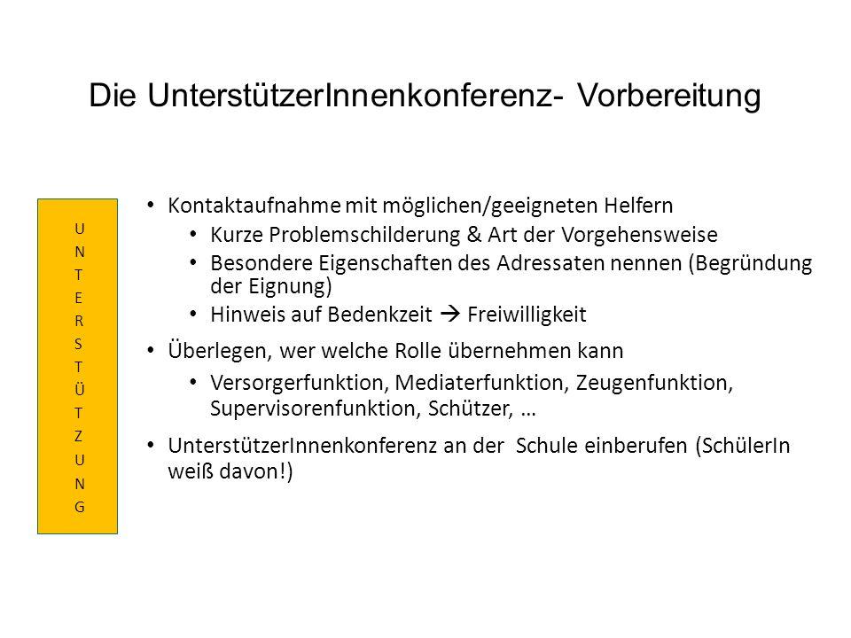 Die UnterstützerInnenkonferenz- Vorbereitung Kontaktaufnahme mit möglichen/geeigneten Helfern Kurze Problemschilderung & Art der Vorgehensweise Besond