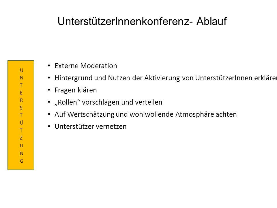 """UnterstützerInnenkonferenz- Ablauf Externe Moderation Hintergrund und Nutzen der Aktivierung von UnterstützerInnen erklären Fragen klären """"Rollen"""" vor"""