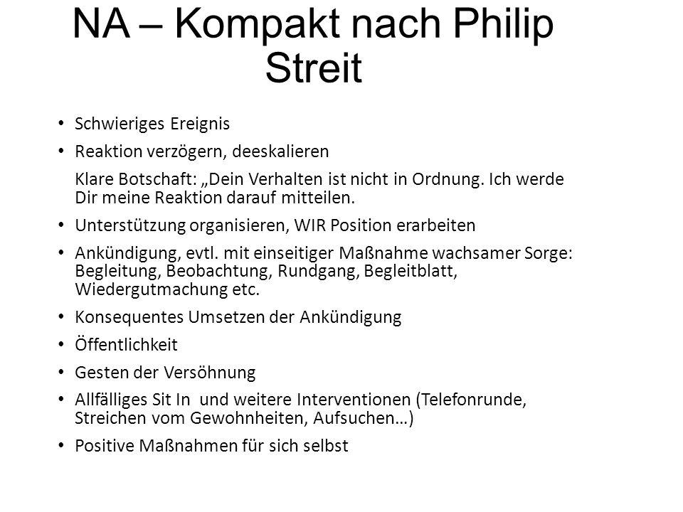 """NA – Kompakt nach Philip Streit Schwieriges Ereignis Reaktion verzögern, deeskalieren Klare Botschaft: """"Dein Verhalten ist nicht in Ordnung. Ich werde"""