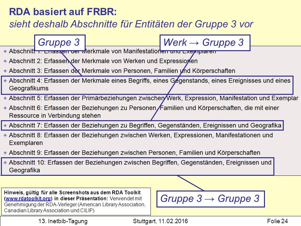 13. Inetbib-TagungStuttgart, 11.02.2016Folie 24 Gruppe 3Werk → Gruppe 3 Gruppe 3 → Gruppe 3 RDA basiert auf FRBR: sieht deshalb Abschnitte für Entität
