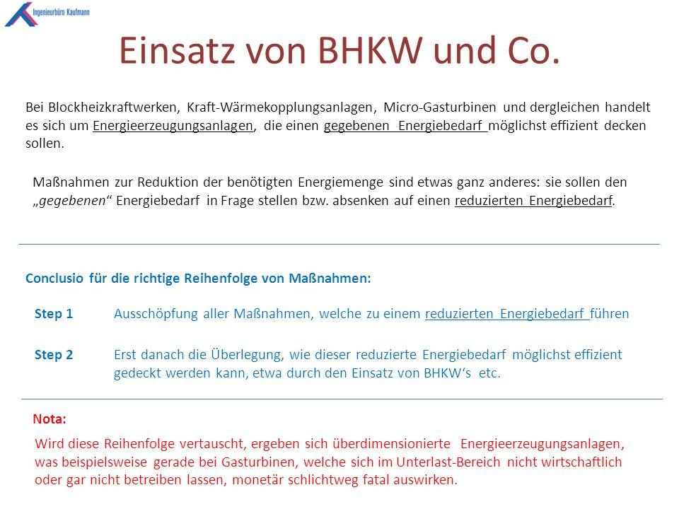 Einsatz von BHKW und Co.