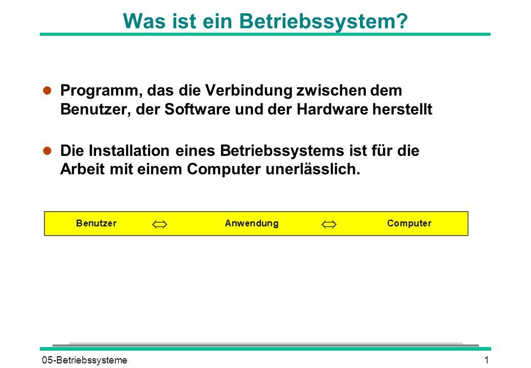 05-Betriebssysteme1 Was ist ein Betriebssystem.
