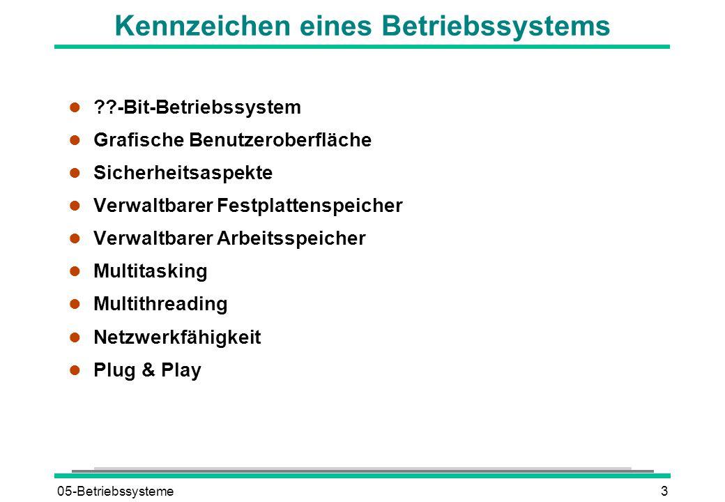05-Betriebssysteme3 Kennzeichen eines Betriebssystems l -Bit-Betriebssystem l Grafische Benutzeroberfläche l Sicherheitsaspekte l Verwaltbarer Festplattenspeicher l Verwaltbarer Arbeitsspeicher l Multitasking l Multithreading l Netzwerkfähigkeit l Plug & Play