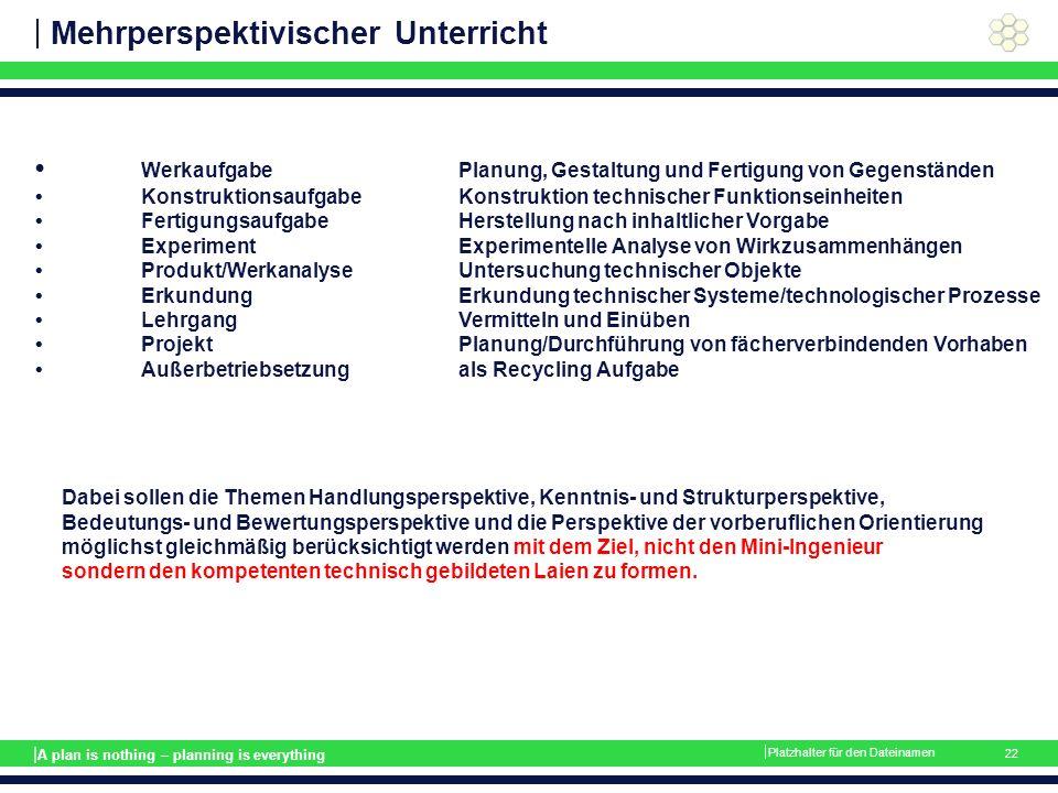 | A plan is nothing – planning is everything Mehrperspektivischer Unterricht  Platzhalter für den Dateinamen 22 WerkaufgabePlanung, Gestaltung und Fe