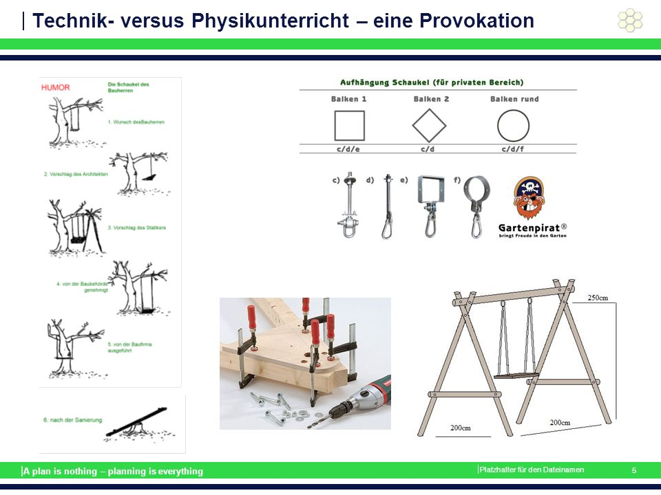 | A plan is nothing – planning is everything Technik- versus Physikunterricht – eine Provokation  Platzhalter für den Dateinamen 5