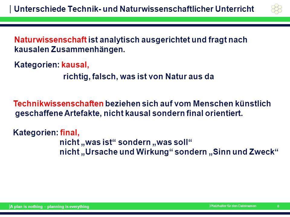 | A plan is nothing – planning is everything Unterschiede Technik- und Naturwissenschaftlicher Unterricht  Platzhalter für den Dateinamen 8 Naturwiss