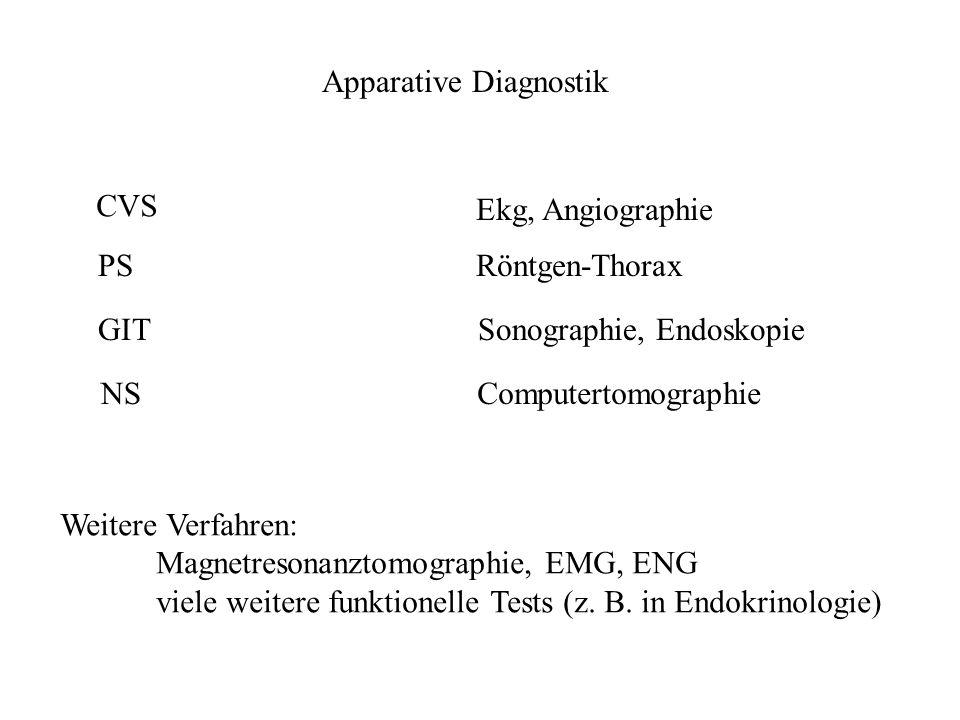 Elektrolyte, Glukose,TSH Blutgasanalyse (O 2, CO 2, pH) Creatinkinase (CK) Transaminasen (GOT, GPT) Cholestase-Enzyme (gGT) Lipase Laktat Creatinin, U-Status C-Reaktives Protein (CRP) Blutbild, Gerinnung Endokrines System: Lunge: Herz: Leber: Galle: Pankreas Magen-Darm-Trakt: Niere: Immunsystem: Knochenmark/ Gefäßsystem: Labor-Diagnostik