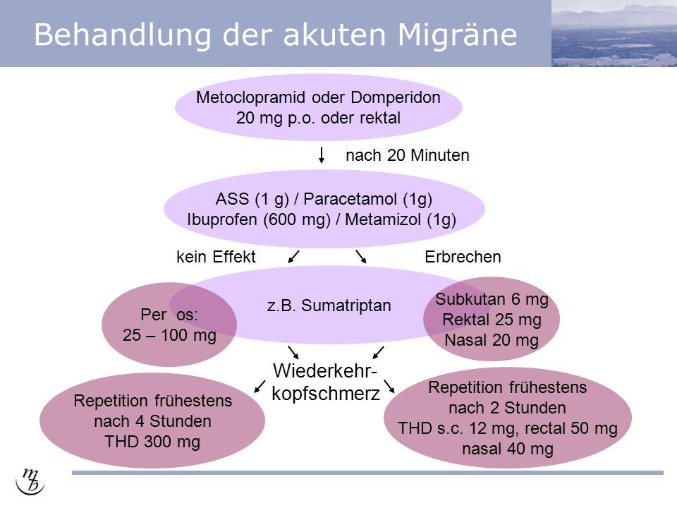 Behandlung der akuten Migräne Metoclopramid oder Domperidon 20 mg p.o. oder rektal ASS (1 g) / Paracetamol (1g) Ibuprofen (600 mg) / Metamizol (1g) z.