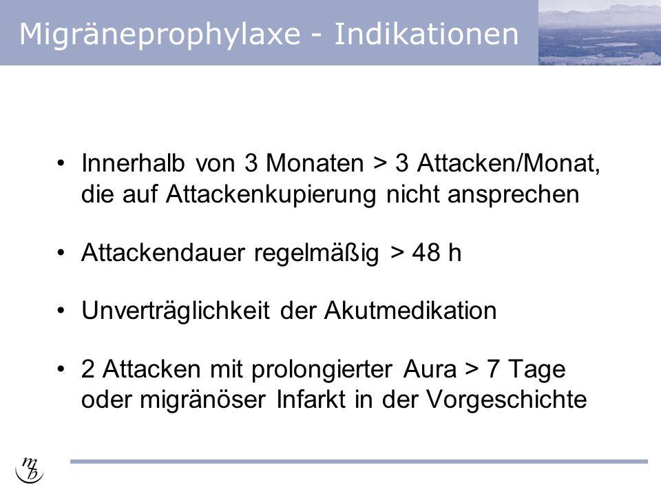 Migräneprophylaxe - Indikationen Innerhalb von 3 Monaten > 3 Attacken/Monat, die auf Attackenkupierung nicht ansprechen Attackendauer regelmäßig > 48 h Unverträglichkeit der Akutmedikation 2 Attacken mit prolongierter Aura > 7 Tage oder migränöser Infarkt in der Vorgeschichte